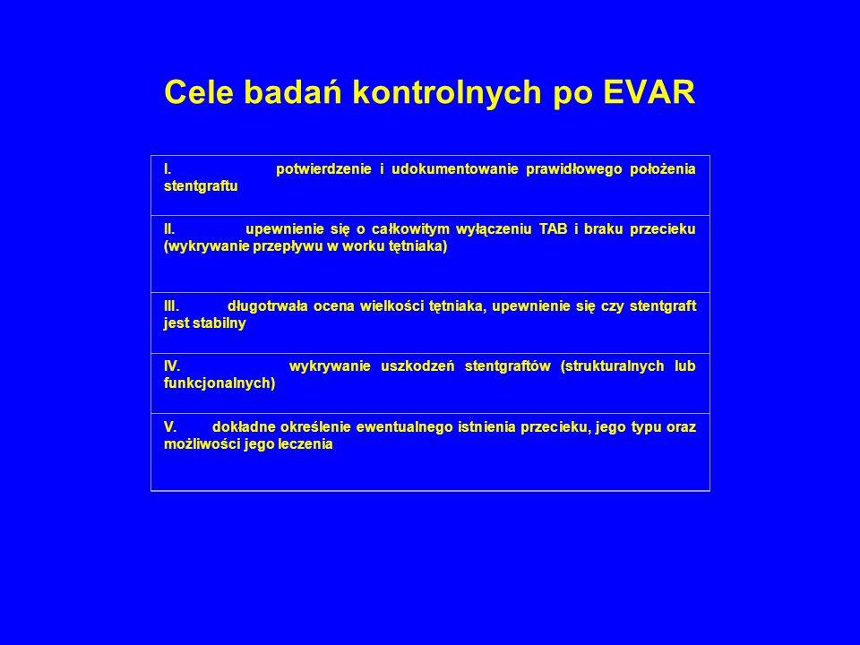 Cele badań kontrolnych po EVAR