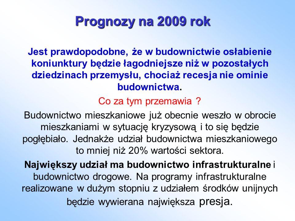 Prognozy na 2009 rok
