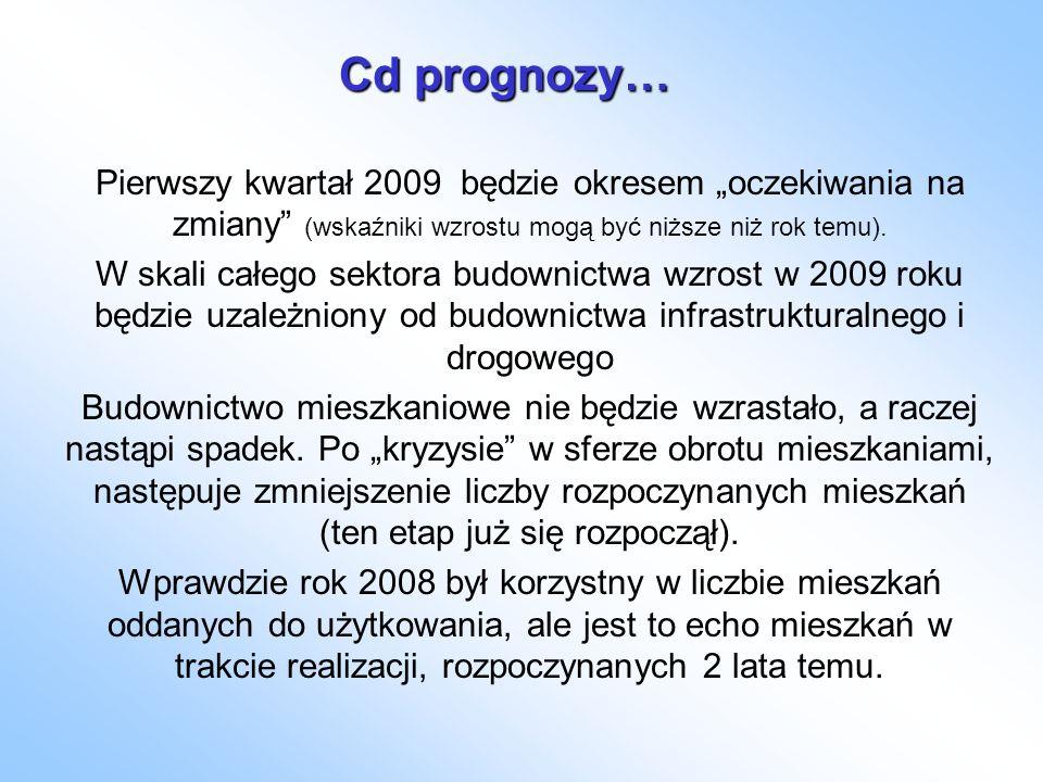 """Cd prognozy…Pierwszy kwartał 2009 będzie okresem """"oczekiwania na zmiany (wskaźniki wzrostu mogą być niższe niż rok temu)."""