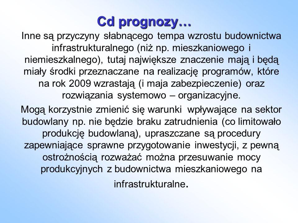 Cd prognozy…