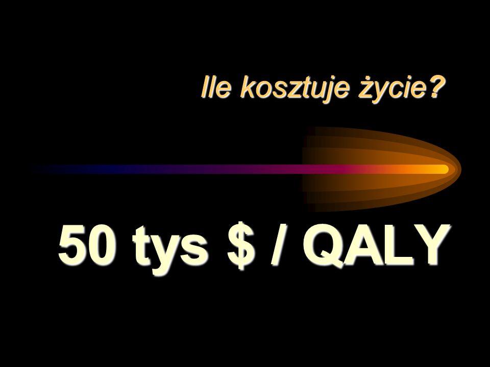 Ile kosztuje życie 50 tys $ / QALY