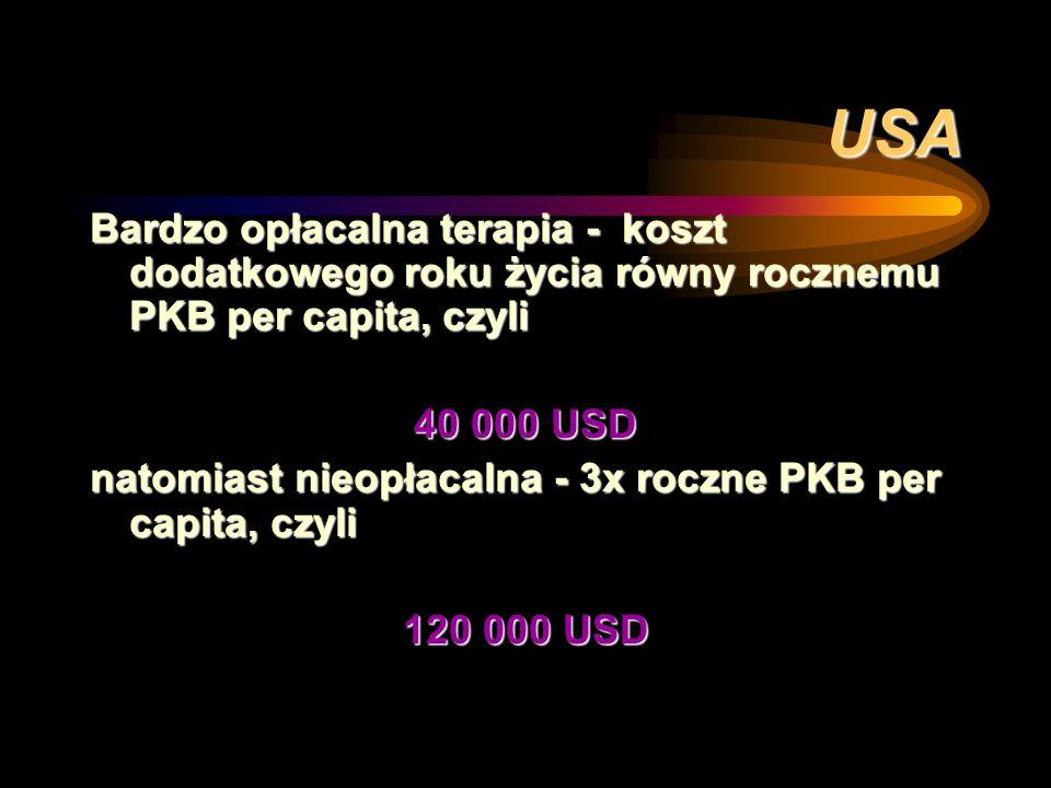 USA Bardzo opłacalna terapia - koszt dodatkowego roku życia równy rocznemu PKB per capita, czyli. 40 000 USD.