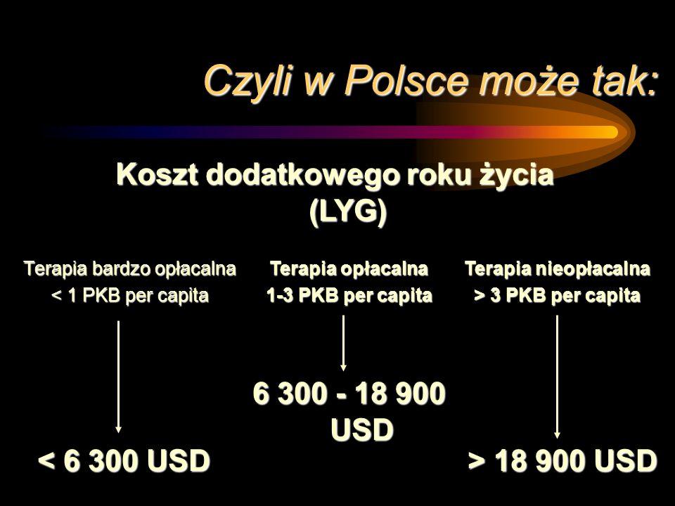 Czyli w Polsce może tak: