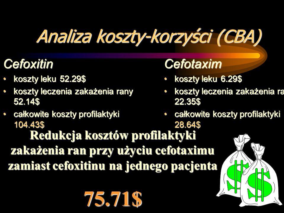 Analiza koszty-korzyści (CBA)