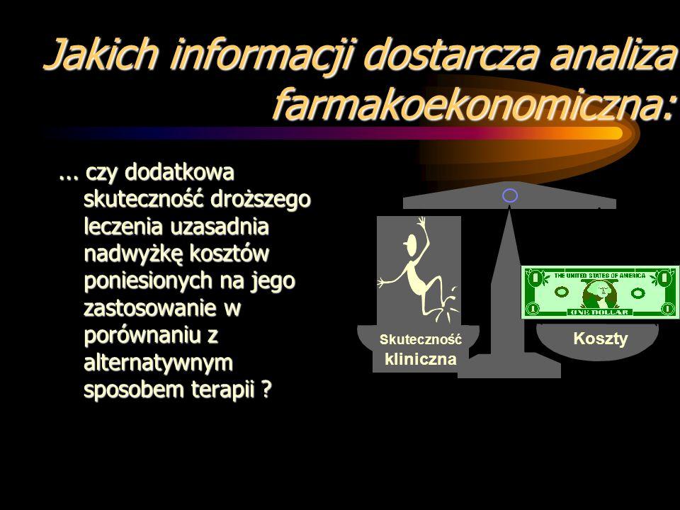 Jakich informacji dostarcza analiza farmakoekonomiczna: