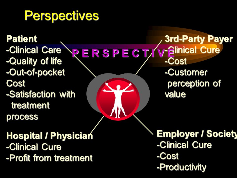 Perspectives P E R S P E C T I V E Patient -Clinical Care