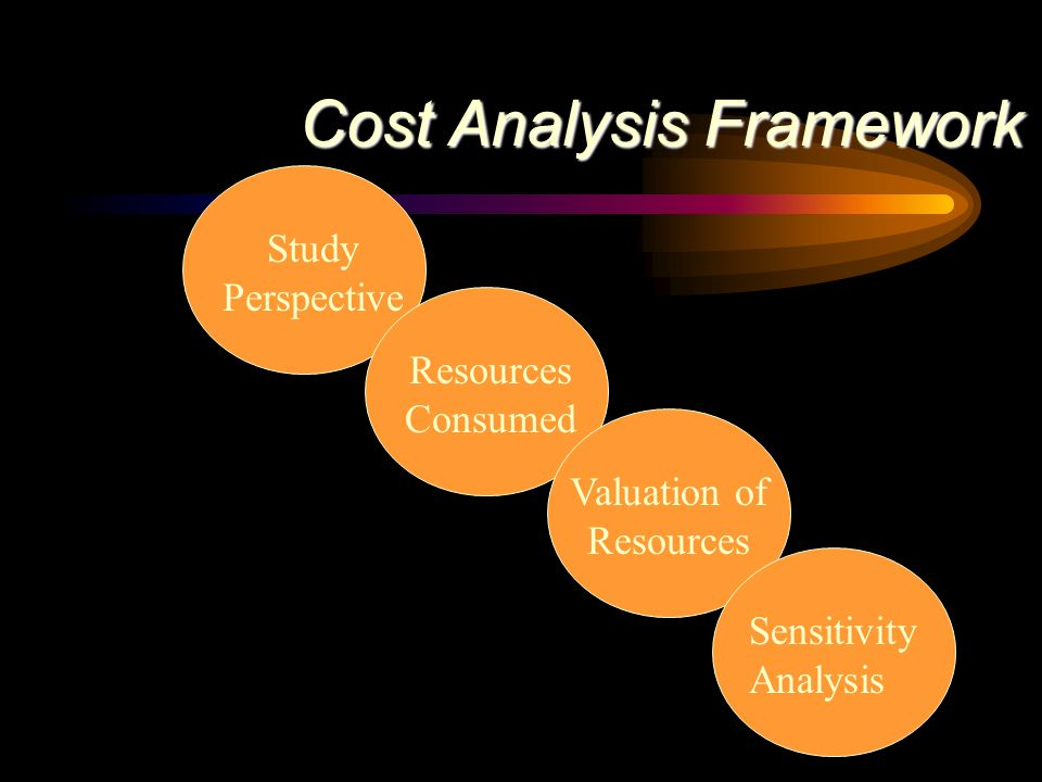 Cost Analysis Framework