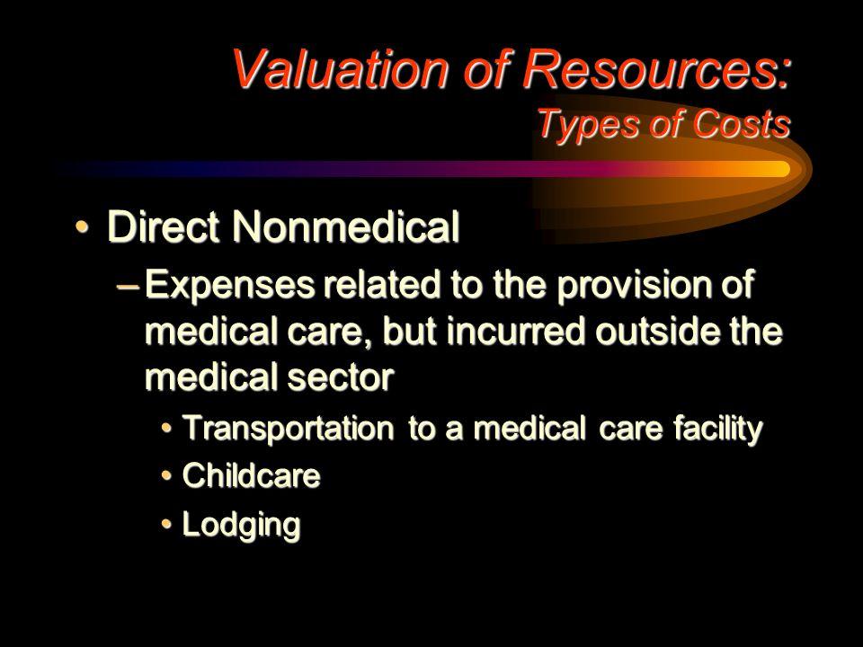 Valuation of Resources: Types of Costs