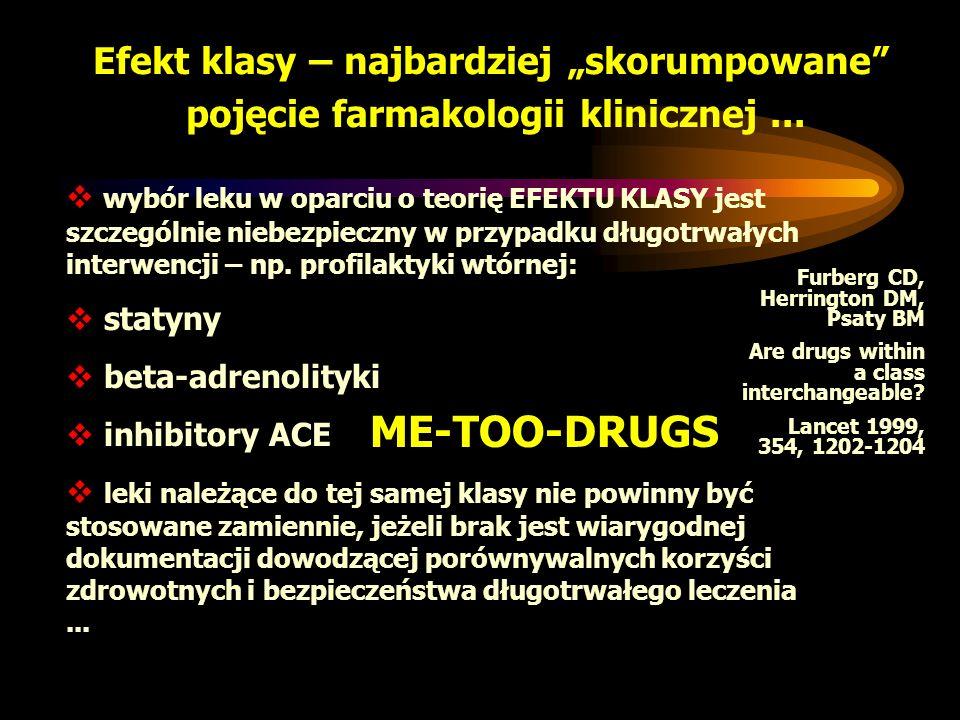 """ME-TOO-DRUGS Efekt klasy – najbardziej """"skorumpowane"""