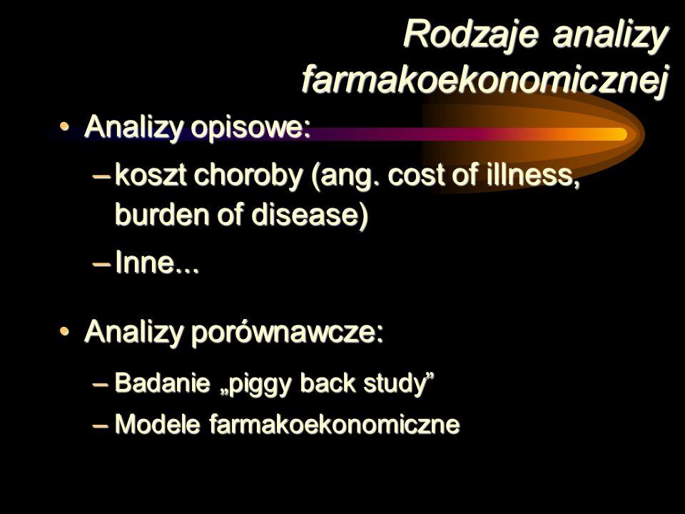 Rodzaje analizy farmakoekonomicznej