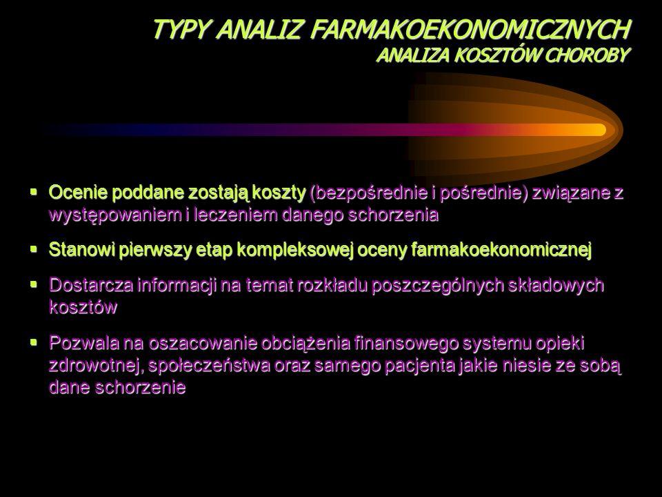 TYPY ANALIZ FARMAKOEKONOMICZNYCH ANALIZA KOSZTÓW CHOROBY