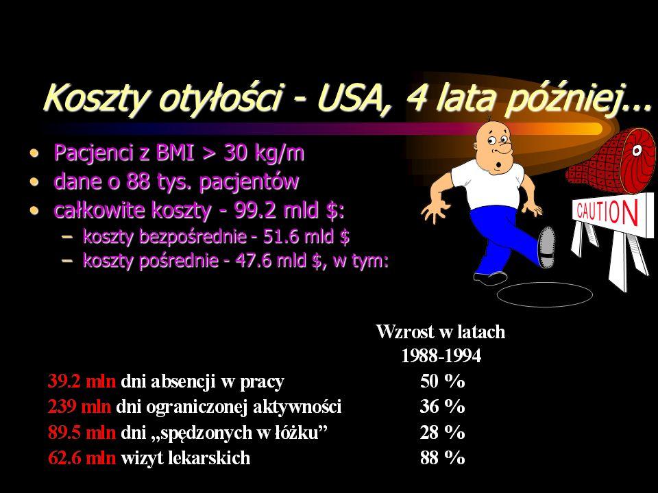 Koszty otyłości - USA, 4 lata później...