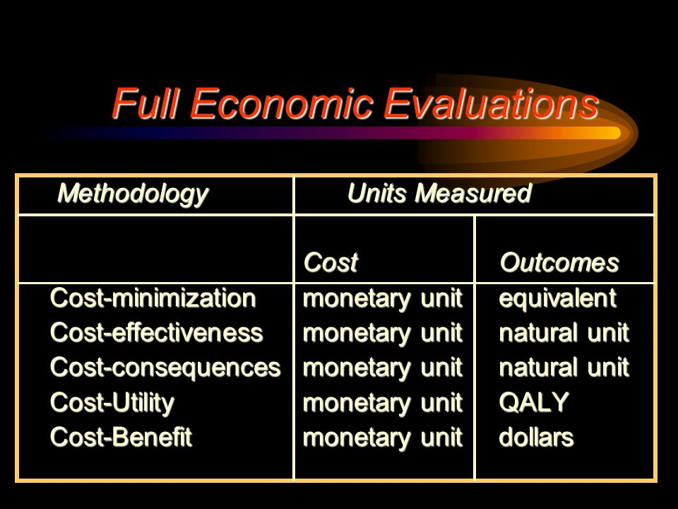 Full Economic Evaluations