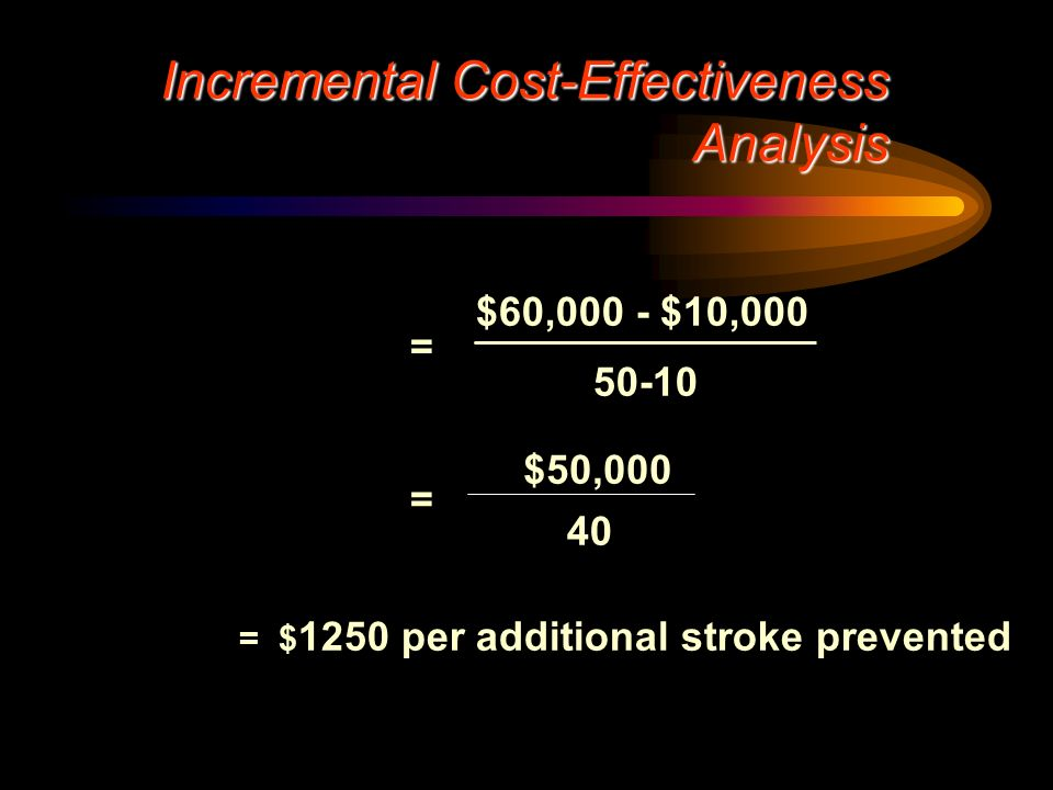 Incremental Cost-Effectiveness Analysis