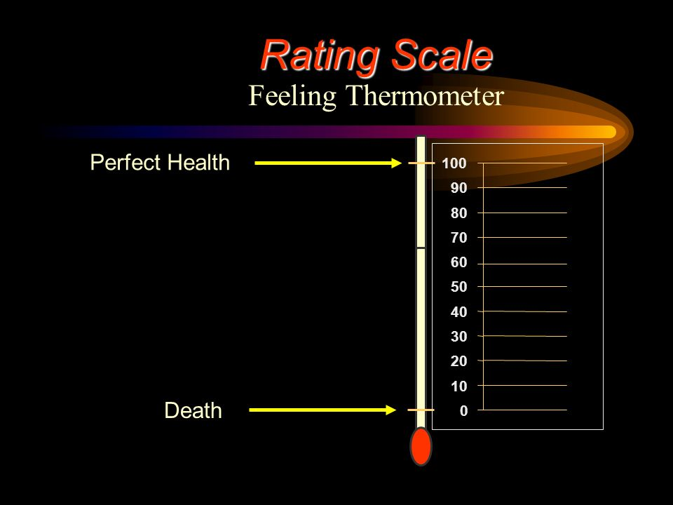 Rating Scale Feeling Thermometer Perfect Health Death 100 90 80 70 60