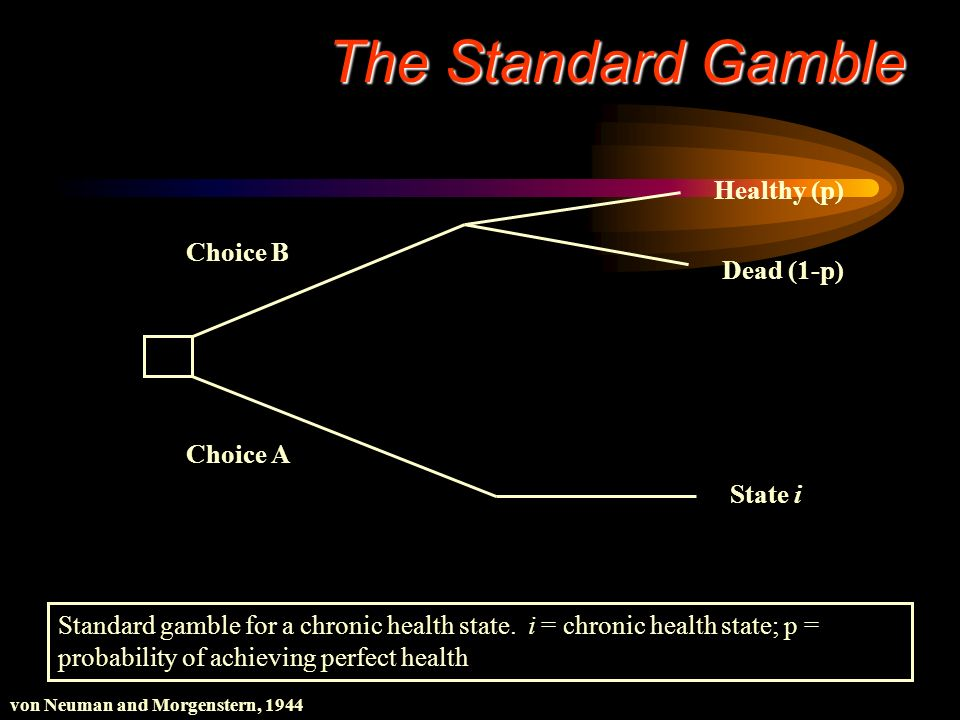 The Standard Gamble Healthy (p) Choice B Dead (1-p) Choice A State i