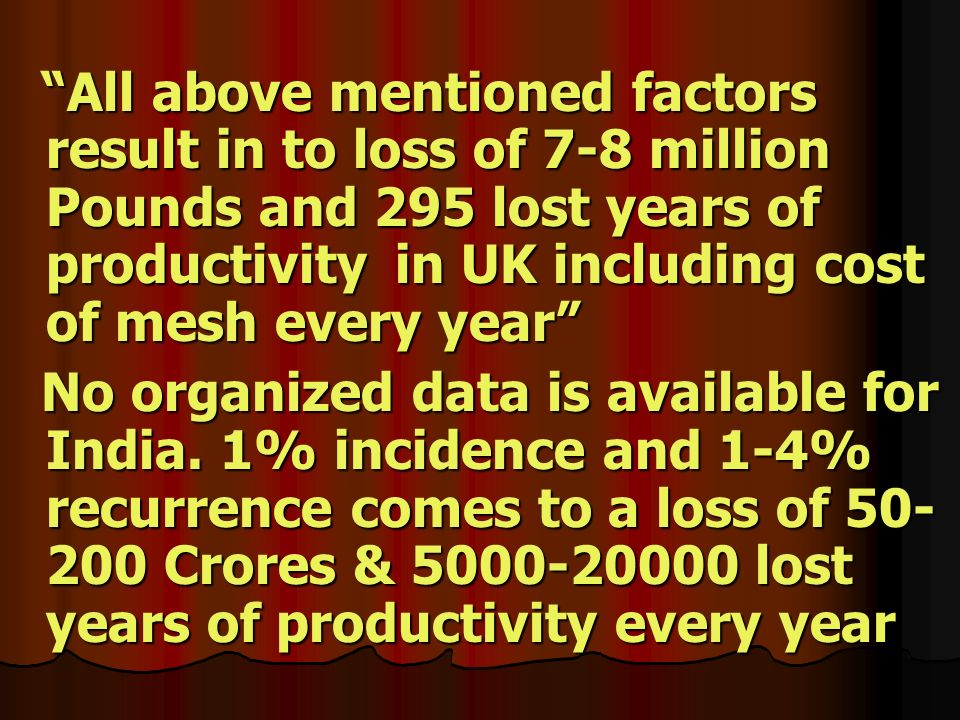 All above mentioned factors result in to loss of 7-8 million Pounds and 295 lost years of productivity in UK including cost of mesh every year