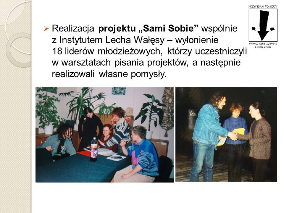 """Realizacja projektu """"Sami Sobie wspólnie z Instytutem Lecha Wałęsy – wyłonienie 18 liderów młodzieżowych, którzy uczestniczyli w warsztatach pisania projektów, a następnie realizowali własne pomysły."""