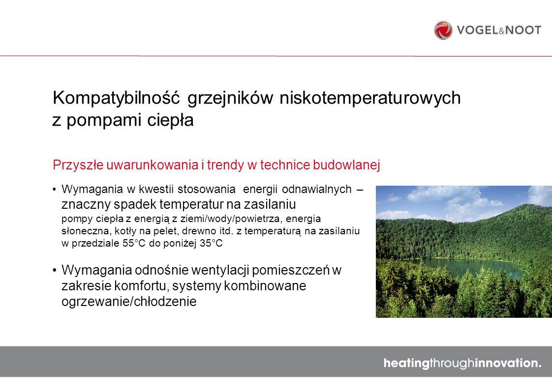 Kompatybilność grzejników niskotemperaturowych z pompami ciepła