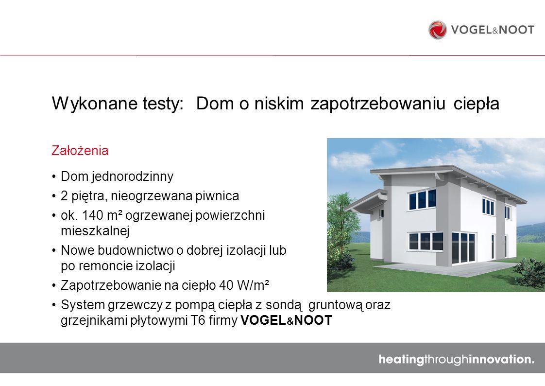 Wykonane testy: Dom o niskim zapotrzebowaniu ciepła