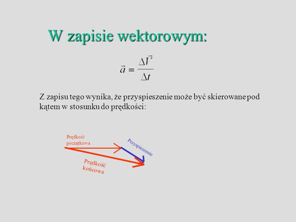 W zapisie wektorowym:Z zapisu tego wynika, że przyspieszenie może być skierowane pod. kątem w stosunku do prędkości: