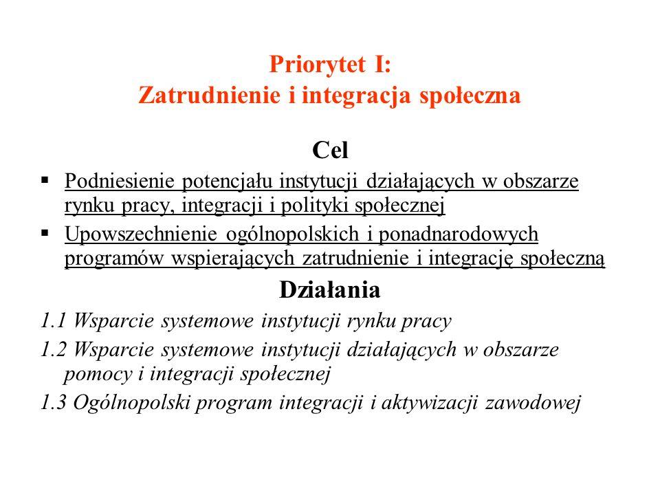 Priorytet I: Zatrudnienie i integracja społeczna