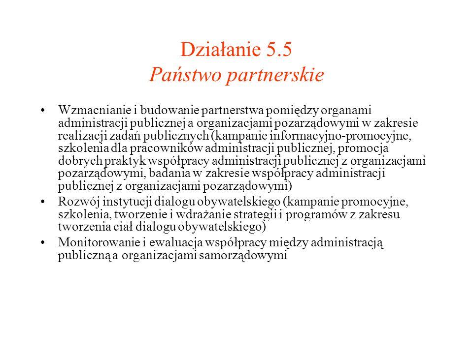 Działanie 5.5 Państwo partnerskie
