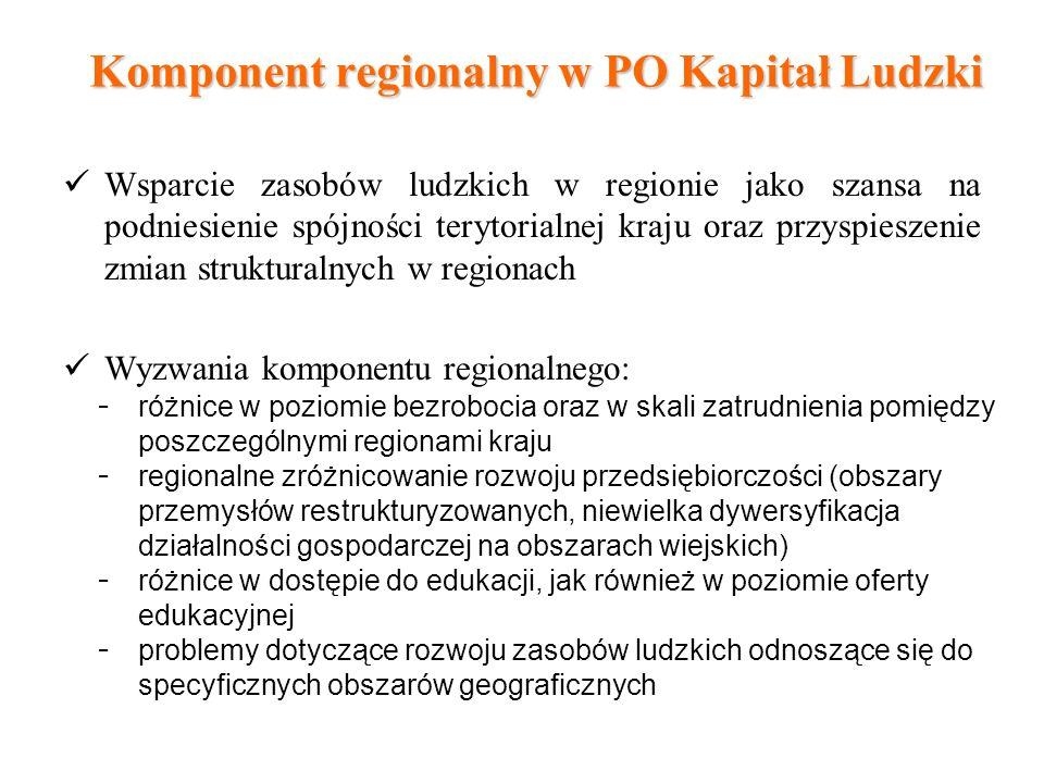 Komponent regionalny w PO Kapitał Ludzki