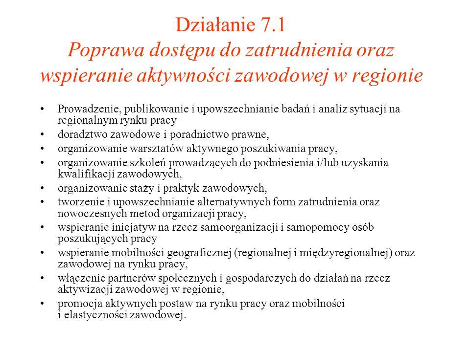 Działanie 7.1 Poprawa dostępu do zatrudnienia oraz wspieranie aktywności zawodowej w regionie