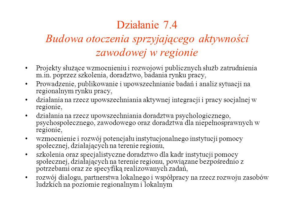 Działanie 7.4 Budowa otoczenia sprzyjającego aktywności zawodowej w regionie