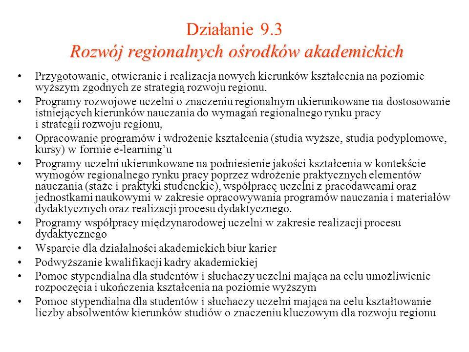 Działanie 9.3 Rozwój regionalnych ośrodków akademickich