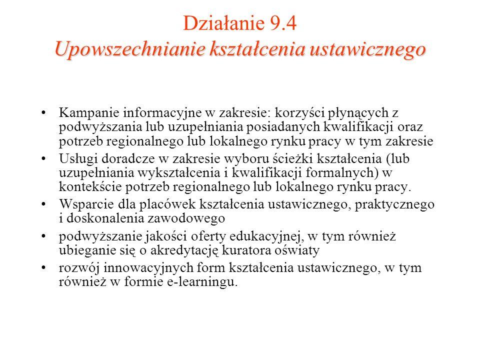 Działanie 9.4 Upowszechnianie kształcenia ustawicznego