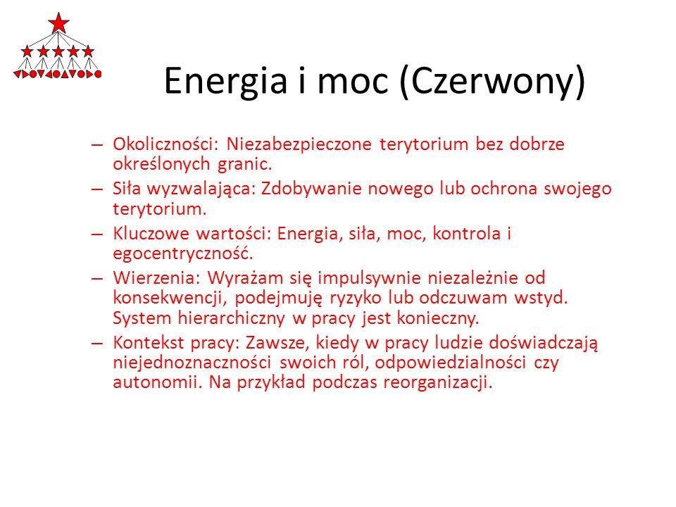 Energia i moc (Czerwony)