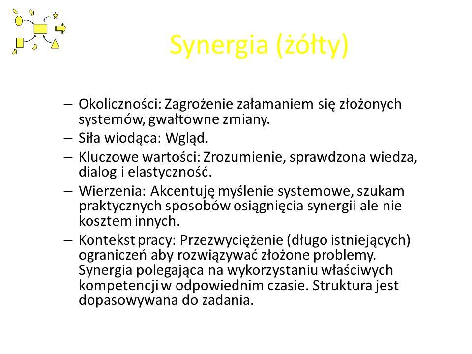 Synergia (żółty)Okoliczności: Zagrożenie załamaniem się złożonych systemów, gwałtowne zmiany. Siła wiodąca: Wgląd.