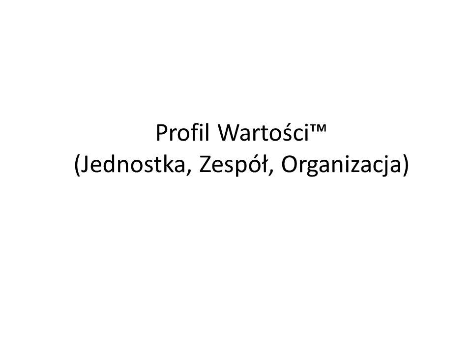 Profil Wartości™ (Jednostka, Zespół, Organizacja)