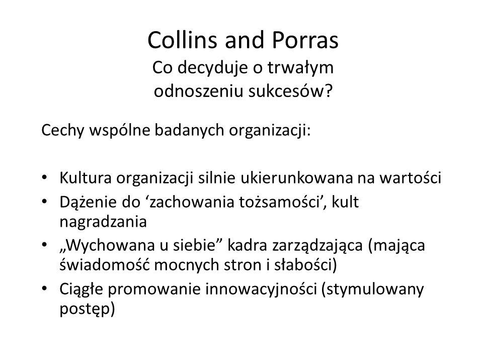 Collins and Porras Co decyduje o trwałym odnoszeniu sukcesów