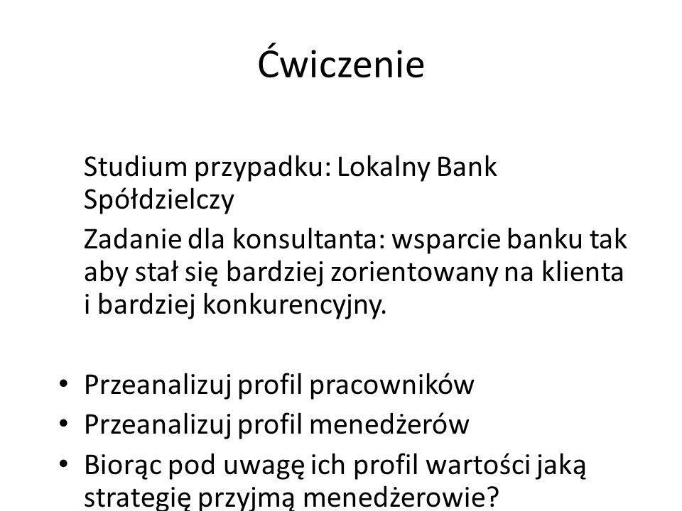 Ćwiczenie Studium przypadku: Lokalny Bank Spółdzielczy