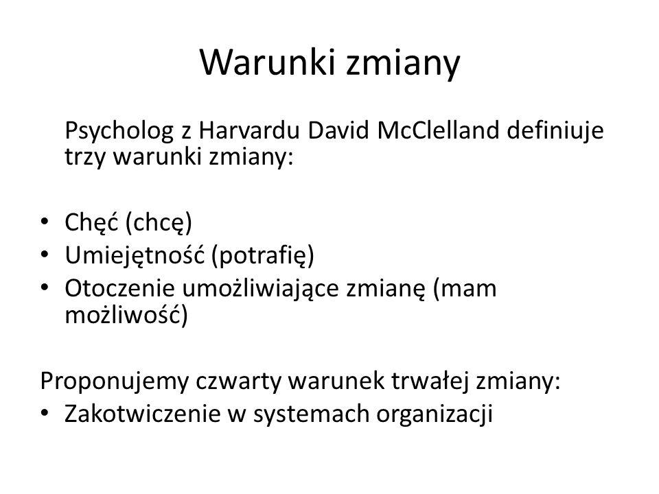 Warunki zmianyPsycholog z Harvardu David McClelland definiuje trzy warunki zmiany: Chęć (chcę) Umiejętność (potrafię)