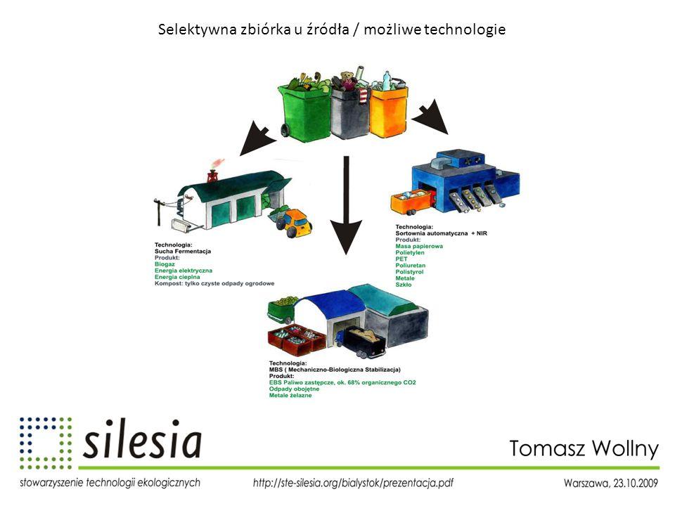 Selektywna zbiórka u źródła / możliwe technologie