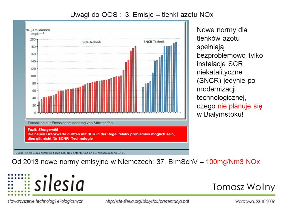 Uwagi do OOS : 3. Emisje – tlenki azotu NOx