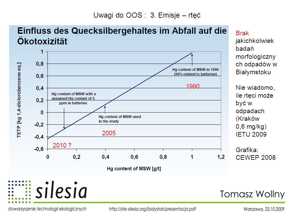 Uwagi do OOS : 3. Emisje – rtęć