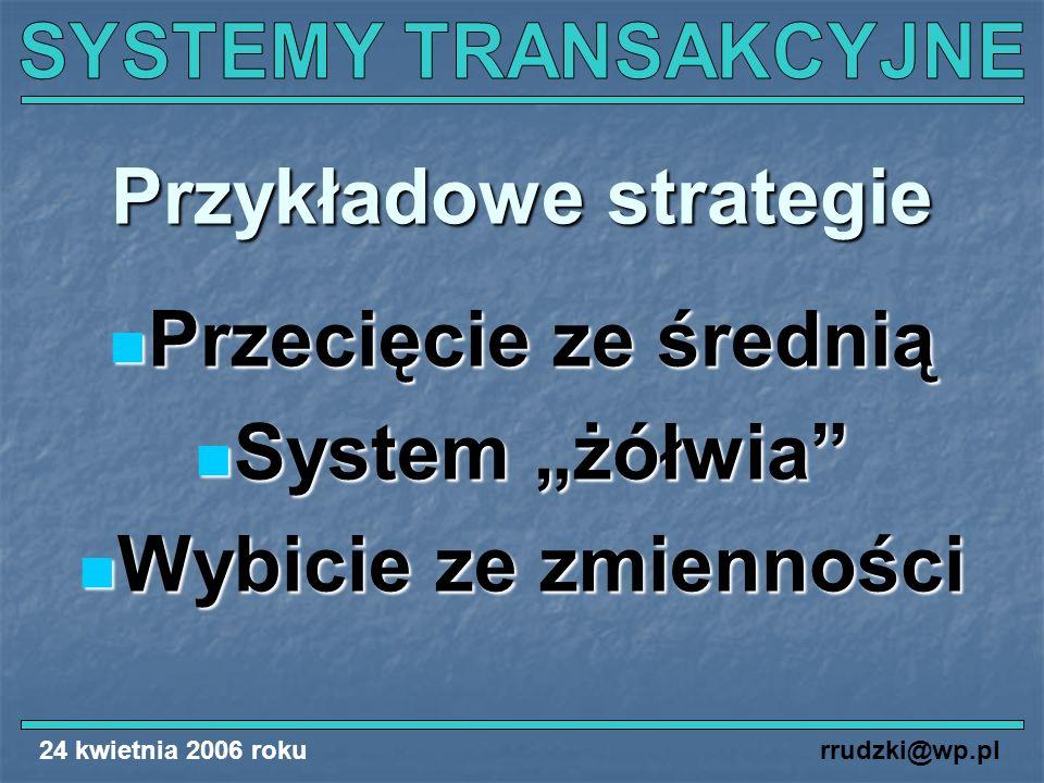 Przykładowe strategie