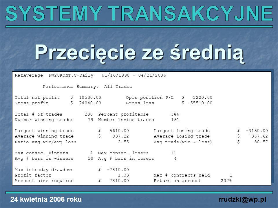 Przecięcie ze średniąRafAverage FW20KONT.C-Daily 01/16/1998 - 04/21/2006. Performance Summary: All Trades.