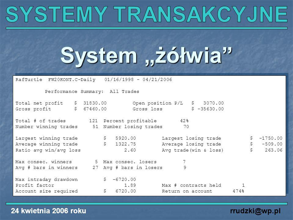 """System """"żółwia RafTurtle FW20KONT.C-Daily 01/16/1998 - 04/21/2006"""