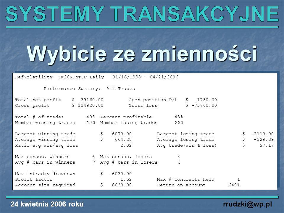 Wybicie ze zmiennościRafVolatility FW20KONT.C-Daily 01/16/1998 - 04/21/2006. Performance Summary: All Trades.