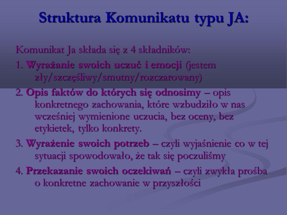 Struktura Komunikatu typu JA: