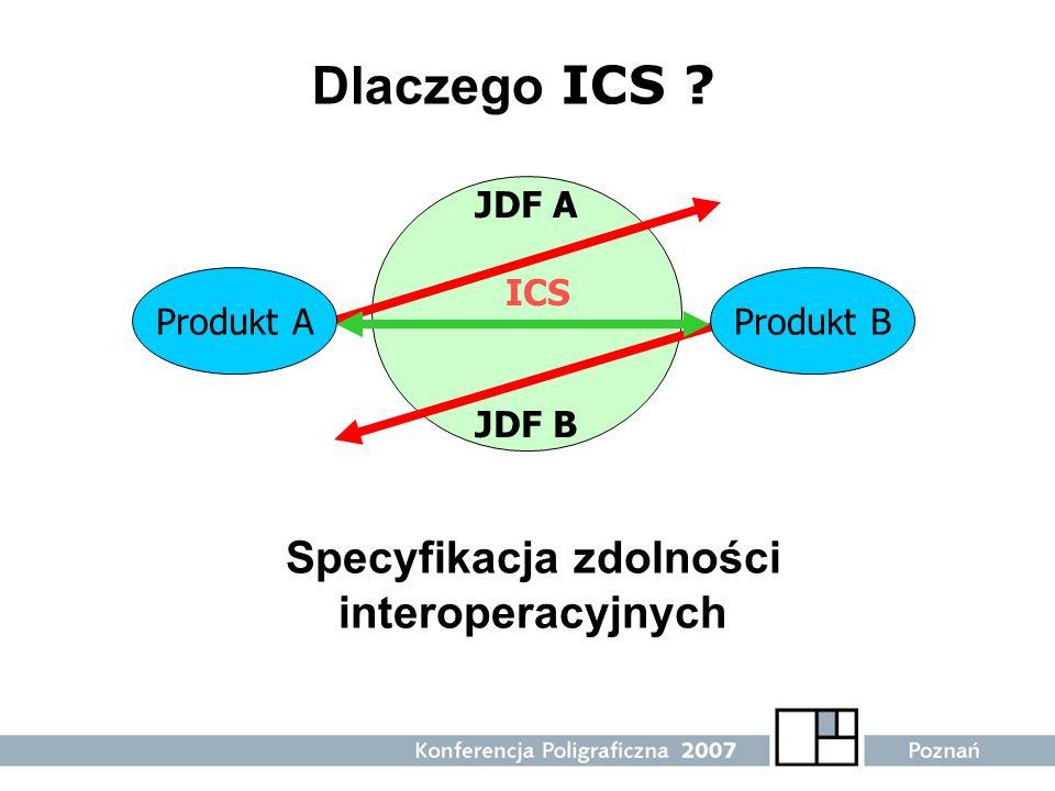 Specyfikacja zdolności interoperacyjnych