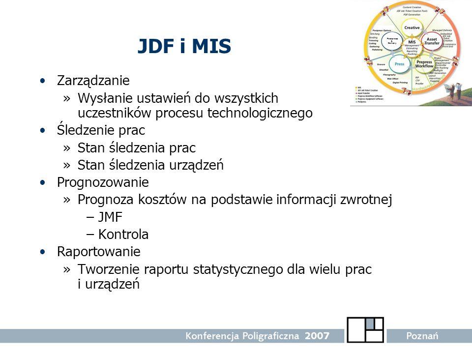 Postpress Delivery. & JDF i MIS. Zarządzanie. Wysłanie ustawień do wszystkich uczestników procesu technologicznego.