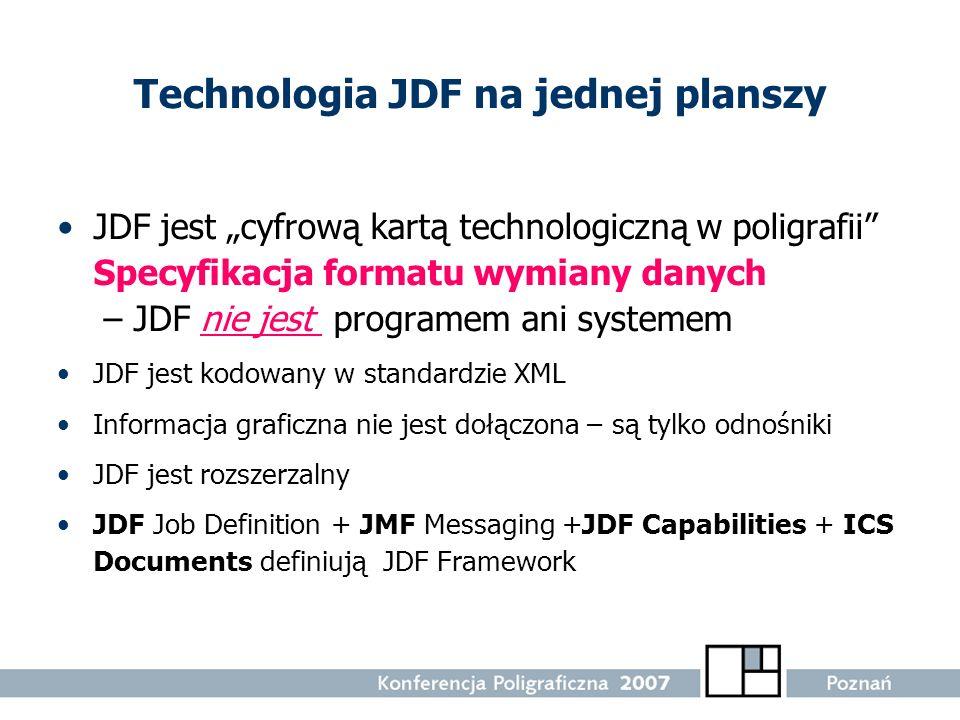 Technologia JDF na jednej planszy