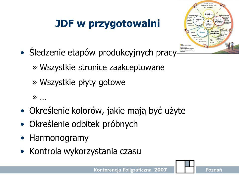 JDF w przygotowalni Śledzenie etapów produkcyjnych pracy